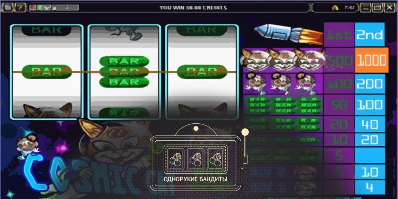 Однорукие Игры Бандиты Онлайн короткое